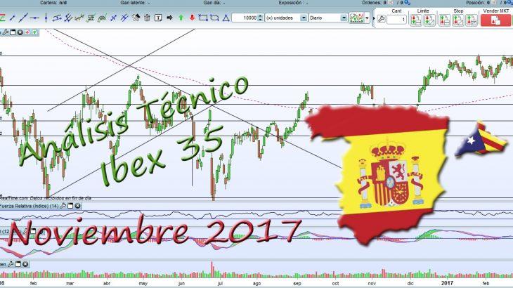 analisis tecnico ibex noviembre 2017