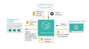 reparto native video box