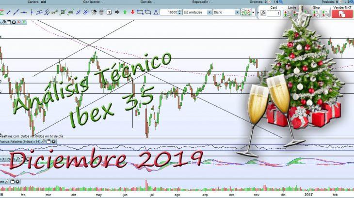 analisis tecnico ibex35 diciembre 2019